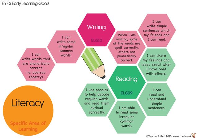 early learning goals writing assessment